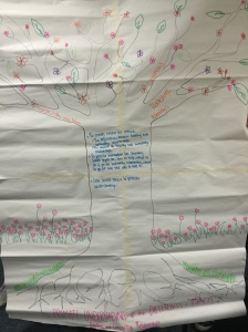 Planning Tree Jan 2017